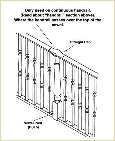 continuous handrail system fitting guide newel post