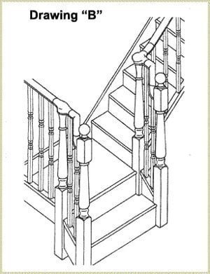 continuous handrail dogleg with straight stairs
