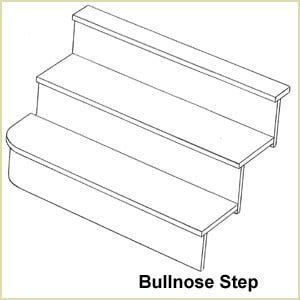 Staircase Glossary - Bullnose Step