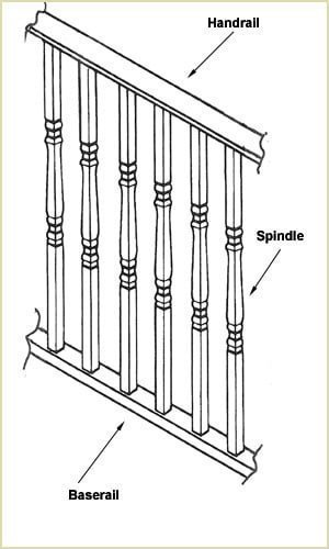 Staircase Glossary - Rail Systems/Railings