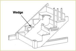 Staircase Glossary - Wedges