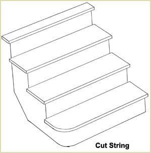 Staircase Glossary - Cut String