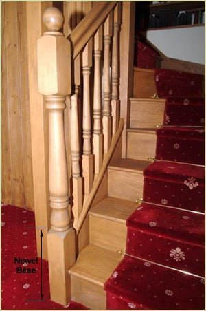 Staircase Glossary - Newel Base