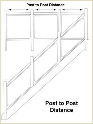 Staircase Glossary - Post to Post