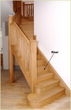 Staircase Glossary - Riser
