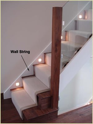 Staircase Glossary - Wall String