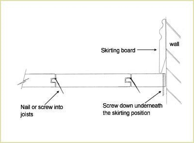 you can then fix your skirting to the wall and there should be no nails or screws showing( tongue and groove boarding)