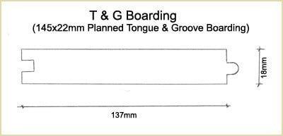 T&G boarding