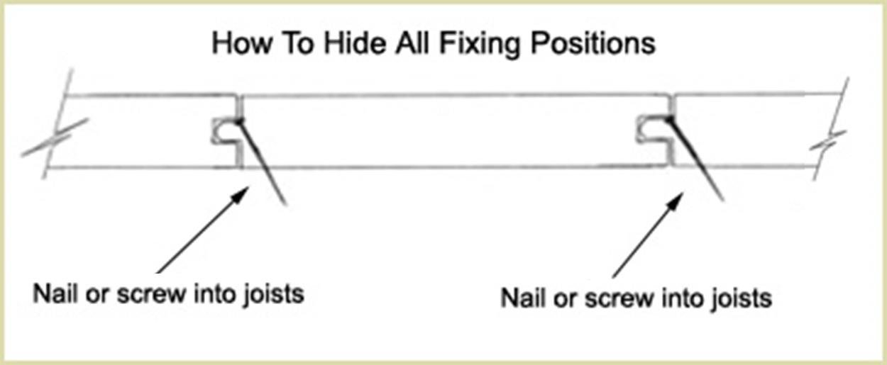 how to hide all fixing positions (tongue & groove boarding)