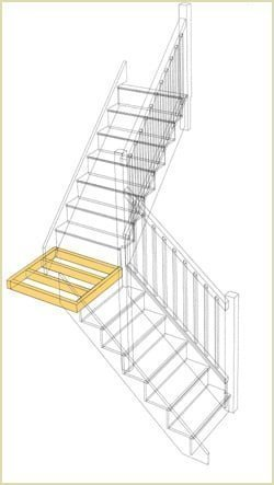 Tongue and groove boards for staircases pear stairs for Quarter landing staircase