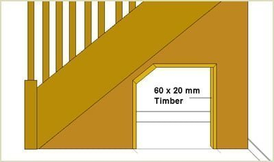 secure a 60x20mm timber frame around the inside to the door opening