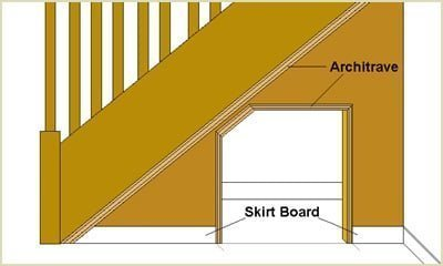apply matching architrave around edges of door frame