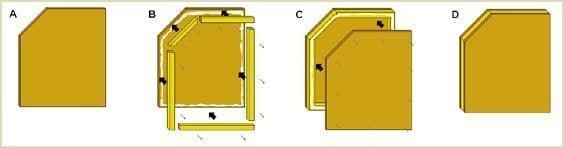 create a door panel