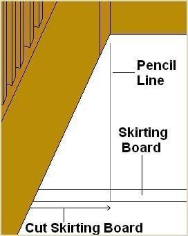 mark pencil line