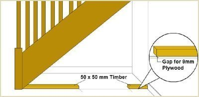 form a base rail from 50x50mm timber