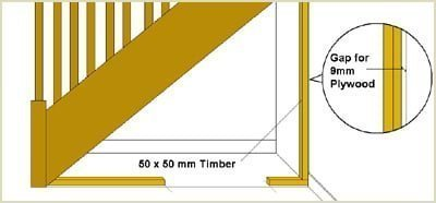 screw a piece of 50x50m timber directly to the wall