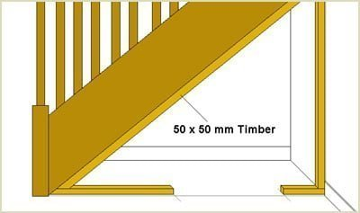attach a long piece of 50x50mm timber to the underside of staircase string
