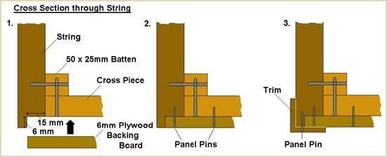 plywood blocking understairs