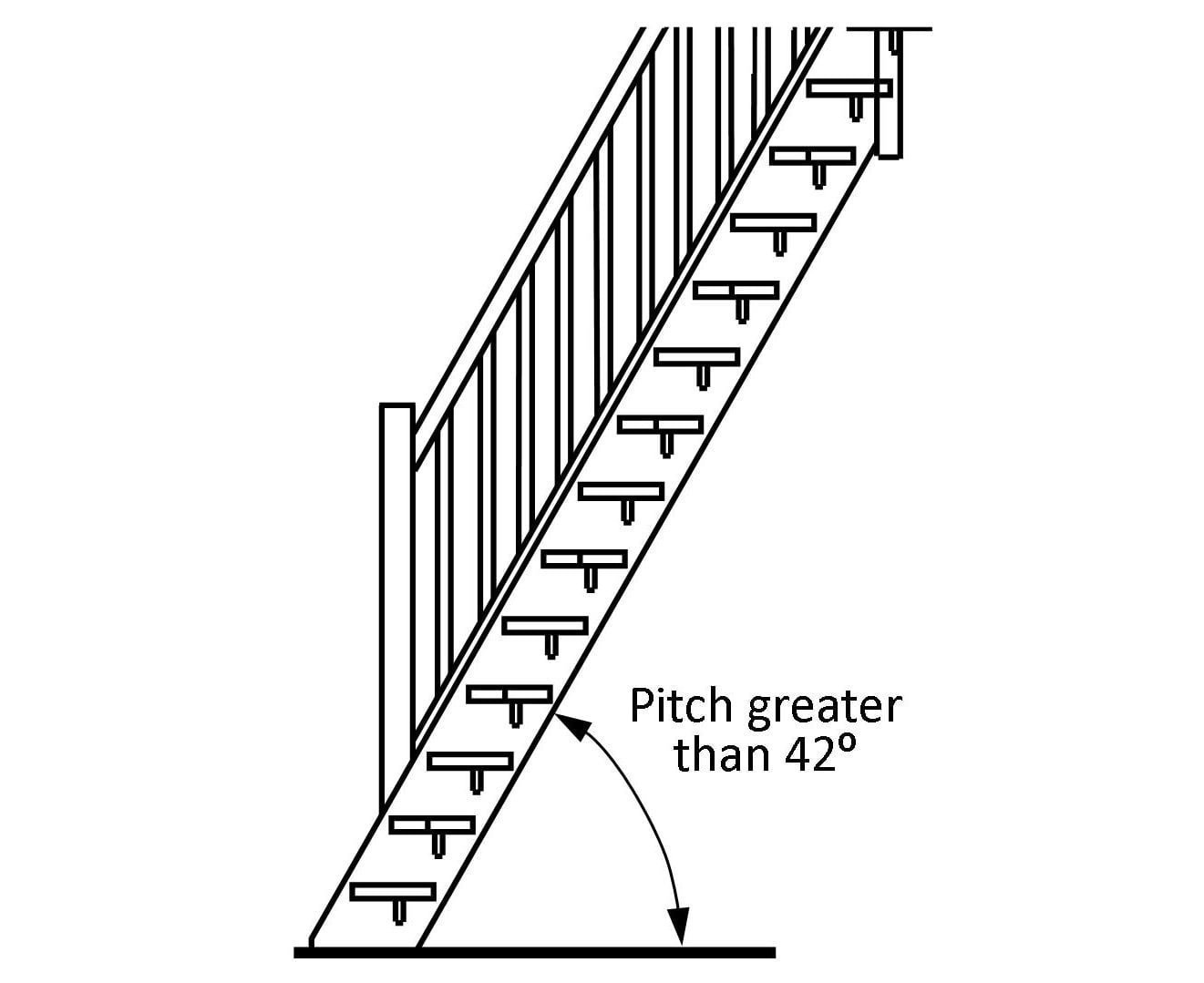 Space Saver Staircases (Alternating Tread Stairs)