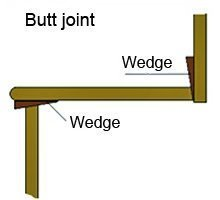 Butt joint with wedges