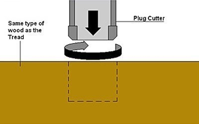 Routing woodplug with plug cutter